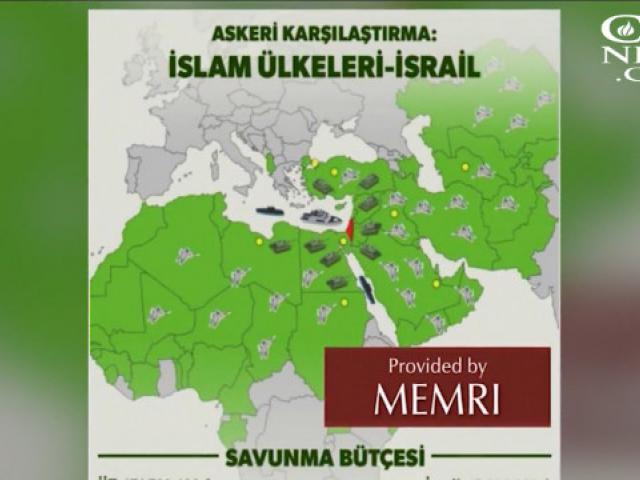 Islamic 'Sultan' Rising: Why Turkey's Plan to Destroy Israel