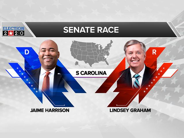 In South Carolina, the chairman of the Senate Judiciary Committee Sen. Lindsey Graham (R) is fighting to keep his seat, facing a tough challenge from Jaime Harrison (D).
