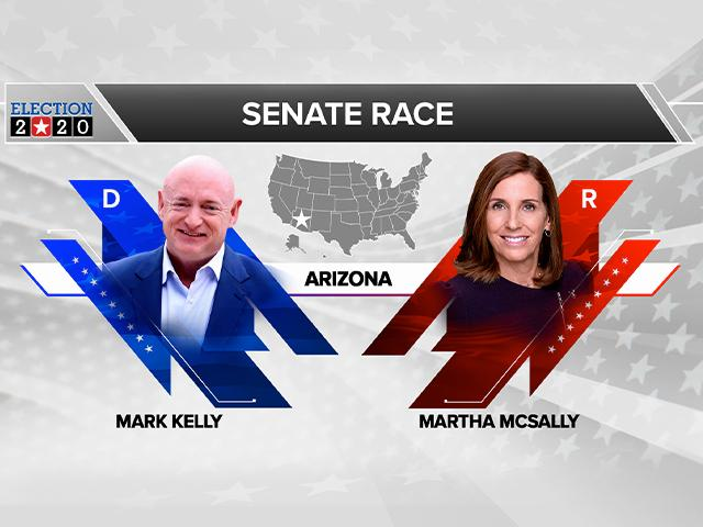 kelly-defeats-mcsally-in-arizona-giving-democrats-another-senate-takeaway