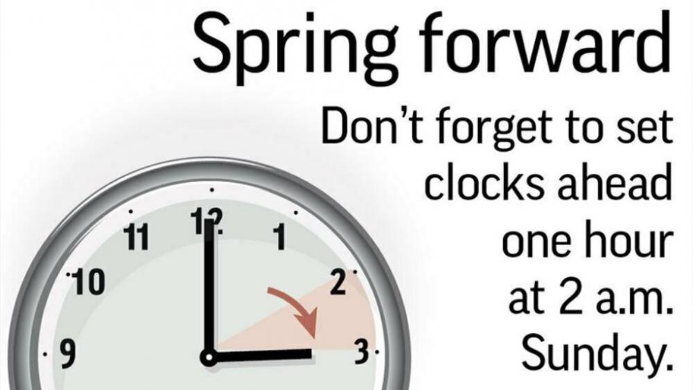 Daylight saving time begins Sunday at 2:00 am. (AP Graphic)
